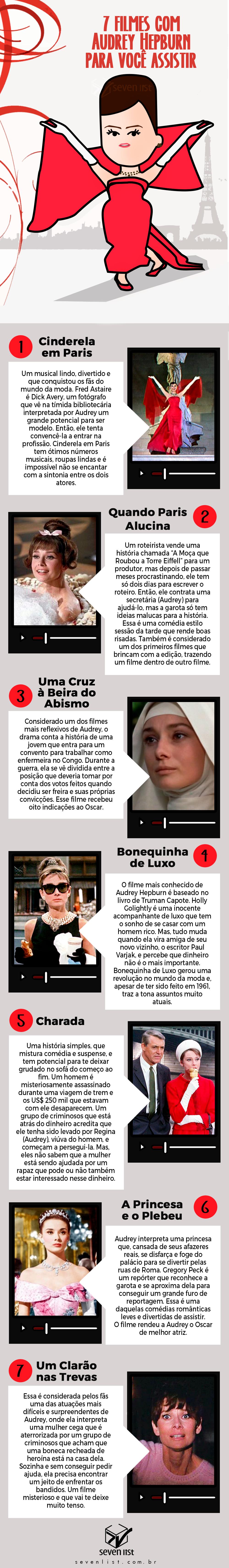Filmes com Audrey Hepburn - Seven List