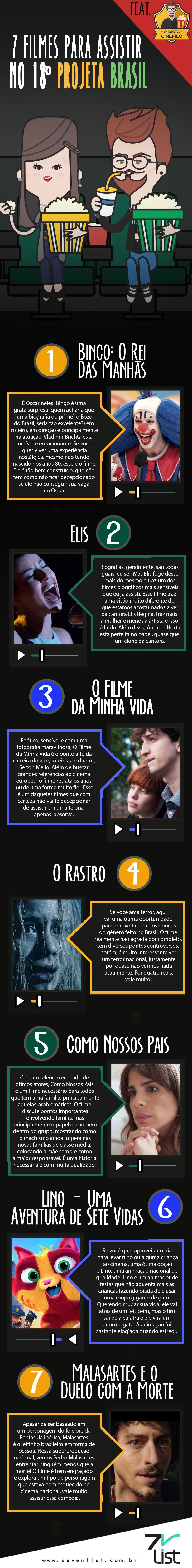 22fe21d79b664 7 filmes para assistir no 18º Projeta Brasil