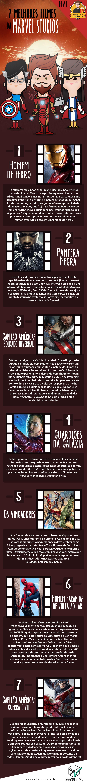 SEVEN LIST - 7 MELHORES FILMES DA MARVEL