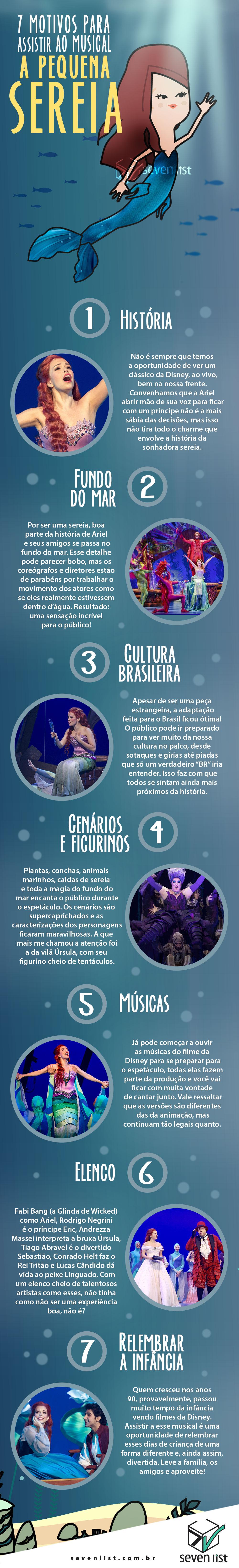 SEVEN LIST - O MUSICAL A PEQUENA SEREIA - EM SÃO PAULO