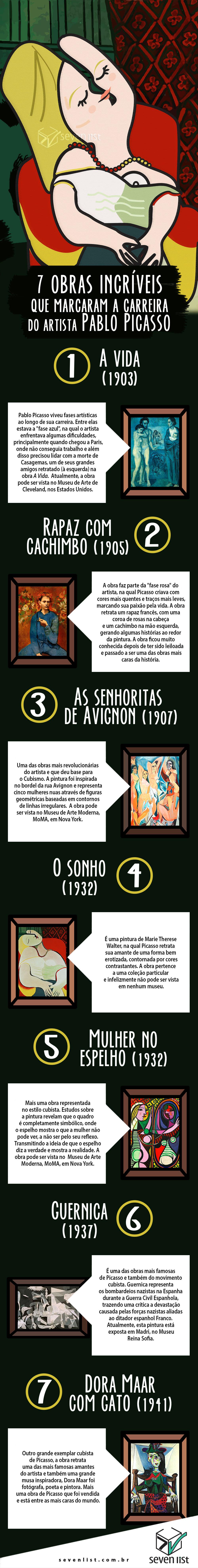 OBRAS PABLO PICASSO - SEVEN LIST
