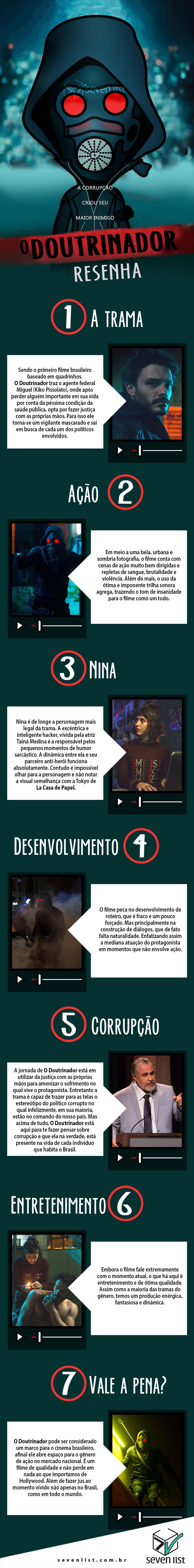 filme de herói brasileiro O Doutrinador