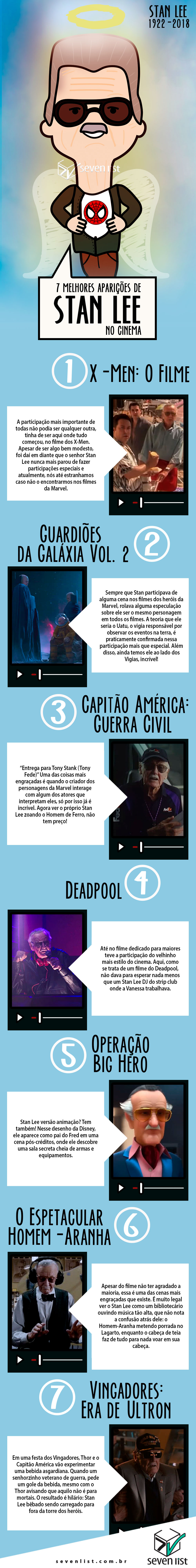 homenagem do seven list a stan lee
