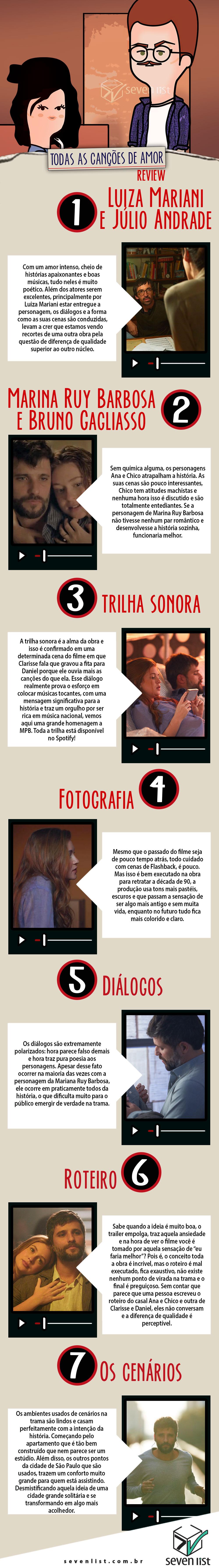 FILME NACIONAL TODAS AS CANÇÕES DE AMOR