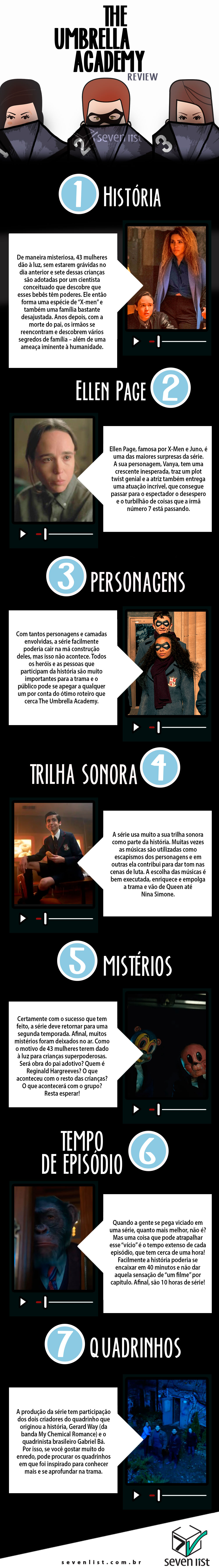 crítica de the umbrella academy da netflix