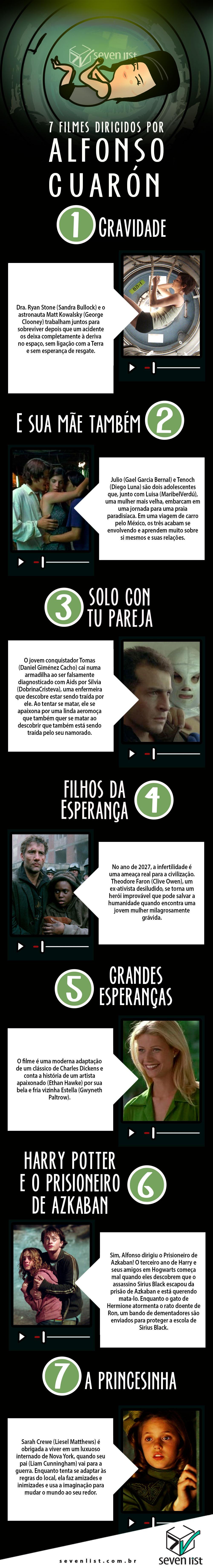 filmes dirigidos por Alfonso Cuarón
