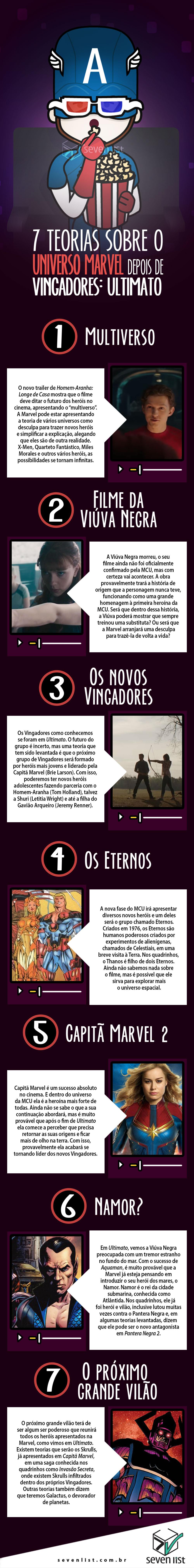 7 TEORIAS SOBRE O UNIVERSO MARVEL DEPOIS DE VINGADORES ULTIMATO - SEVEN LIST