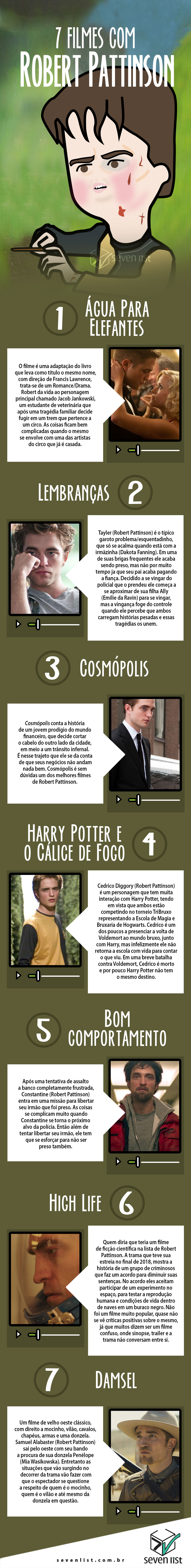 7 FILMES COM ROBERT PATTINSON - SEVEN LIST