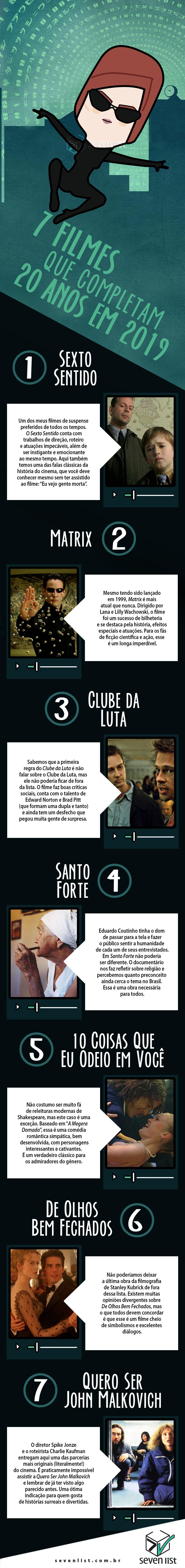 7 FILMES QUE COMPLETAM 20 ANOS EM 2019 - SEVEN LSIT