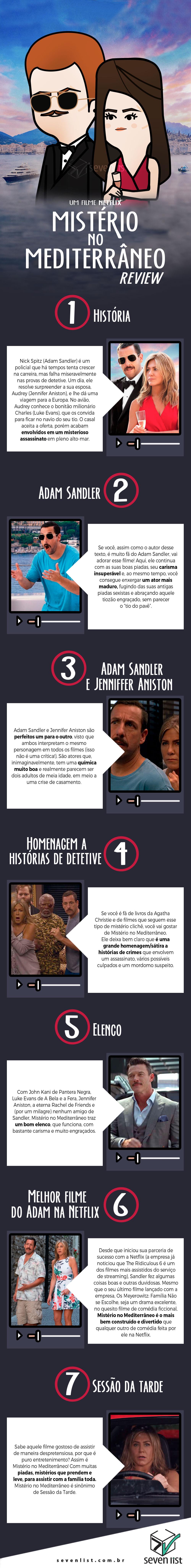 Seven list crítica do filme da Netflix Mistério no Mediterrâneo