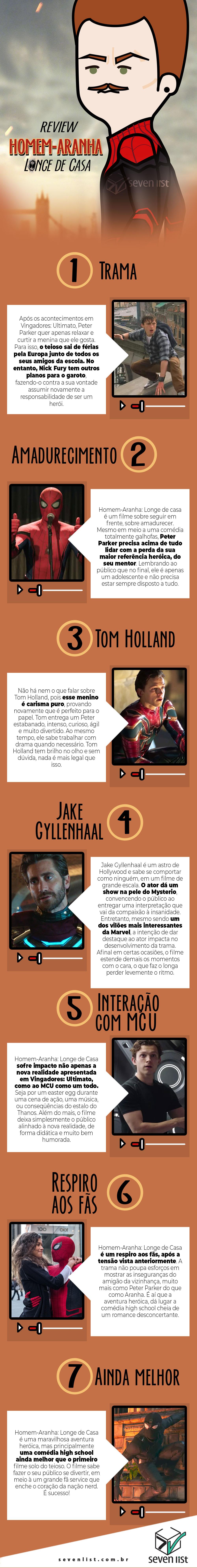 Seven List - crítica do filme homem aranha longe de casa da Marvel