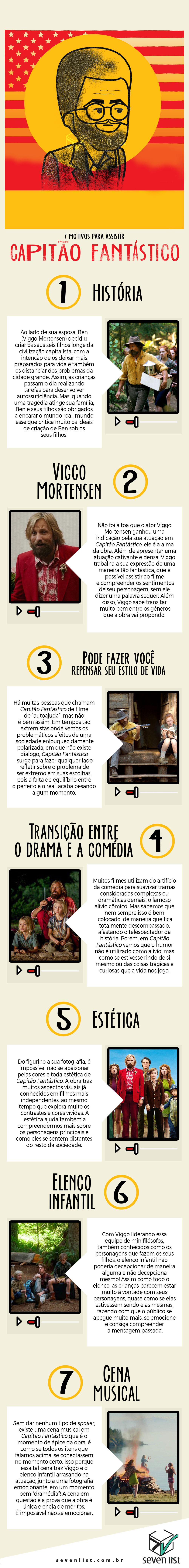 7 MOTIVOS PARA ASSISTIR CAPITÃO FANTÁSTICO - SEVEN LIST