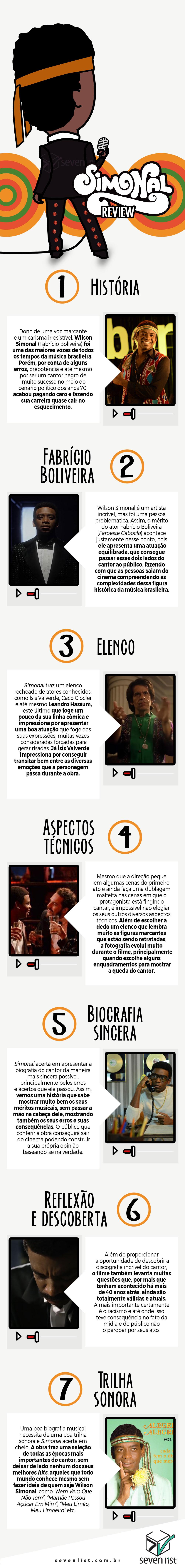 SIMONAL - FILME - CRÍTICA - SEVEN LIST