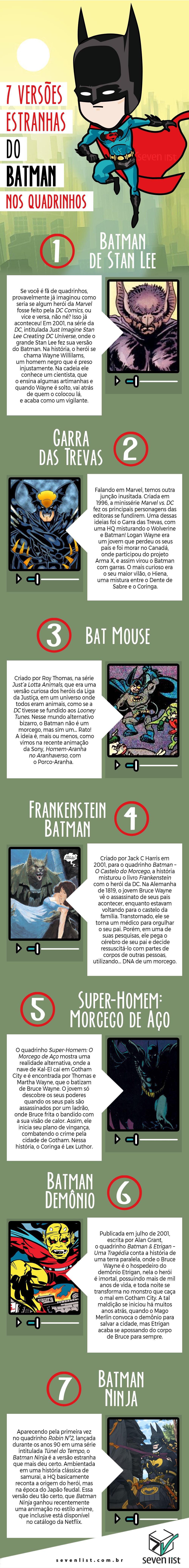 7 VERSÕES ESTRANHAS DO BATMAN NOS QUADRINHOS - DC COMICS - SEVEN LIST