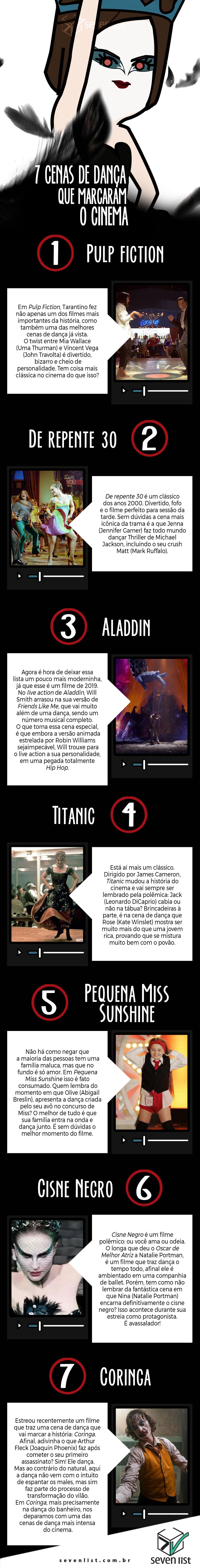 7 CENAS DE DANÇA QUE MARCARAM O CINEMA - SEVEN LIST