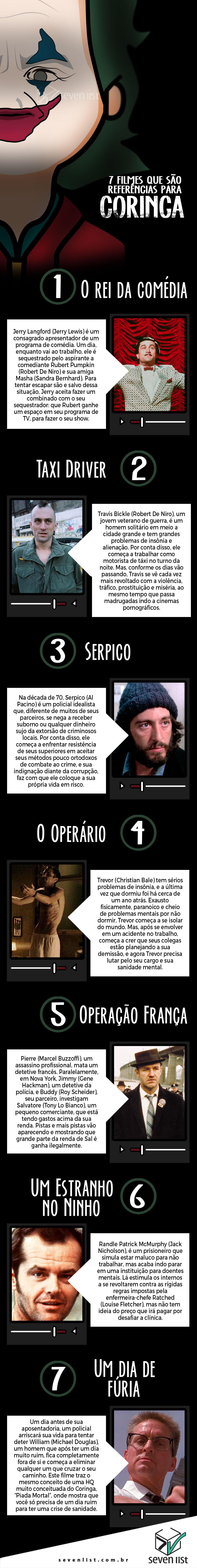 SEVEN LIST FILMES REFERÂNCIAS PARA CORINGA