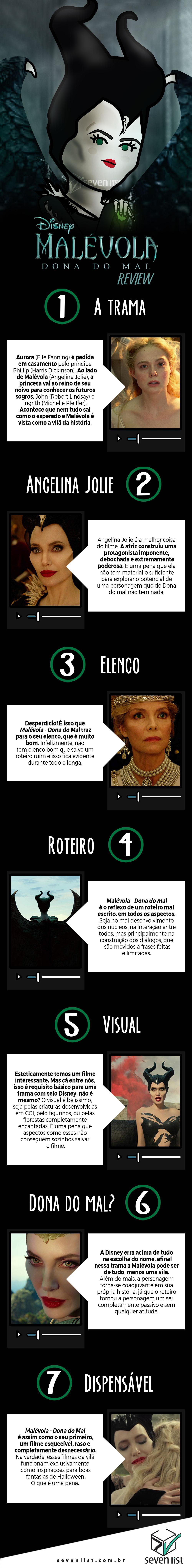 MALÉVOLA - DONA DO MAL - REVIEW - SEVEN LIST