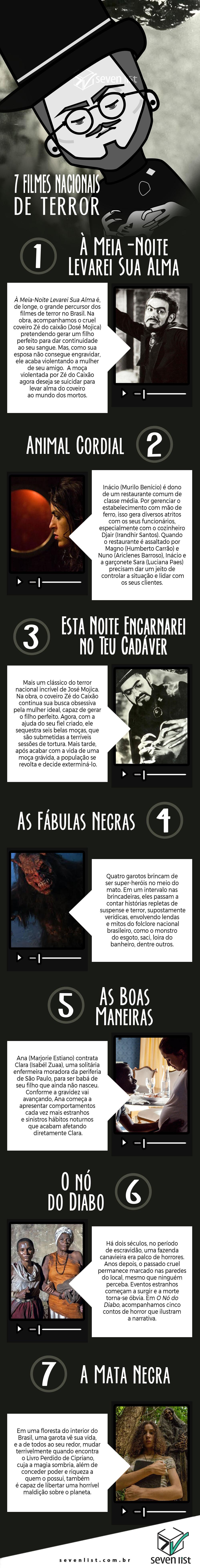 7 FILMES NACIONAIS DE TERROR - SEVEN LIST