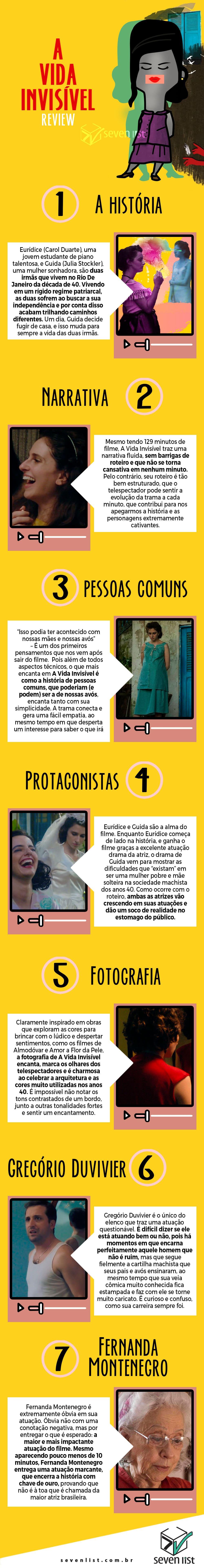 CRÍTICA DO FILME A VIDA INVISÍVEL - SEVEN LIST