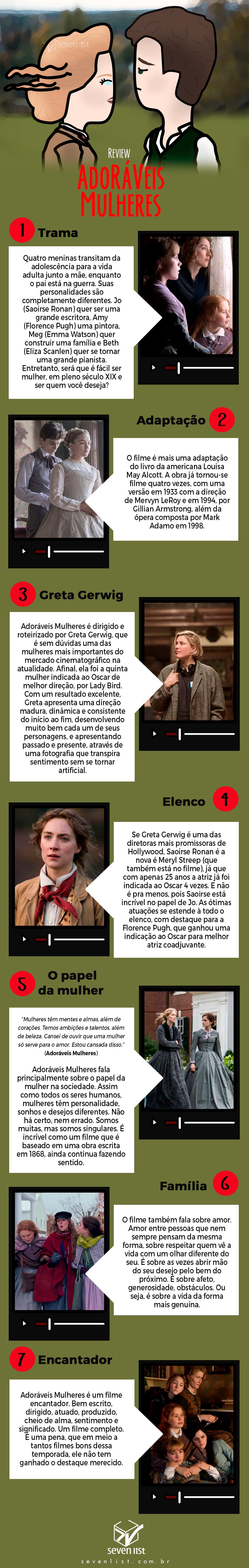 Crítica do filme Adoráveis Mulheres Seven List Oscar 2020