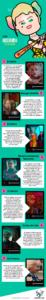 crítica do filme Arlequina Aves de Rapina - Seven List
