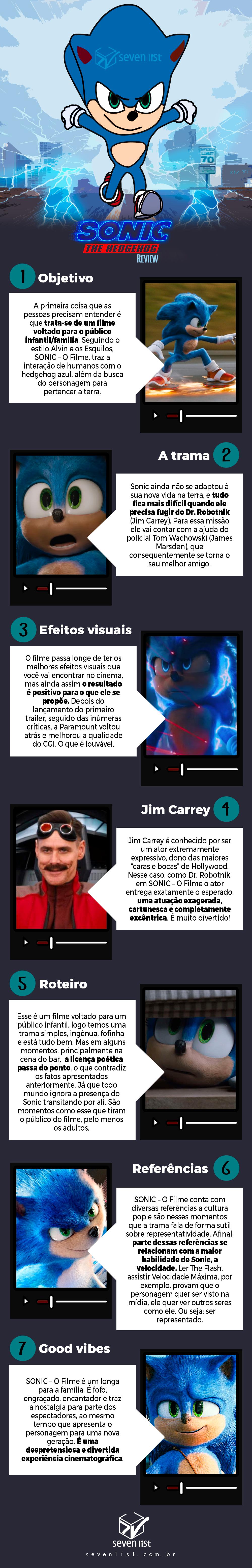 critica do filme Sonic - Seven List